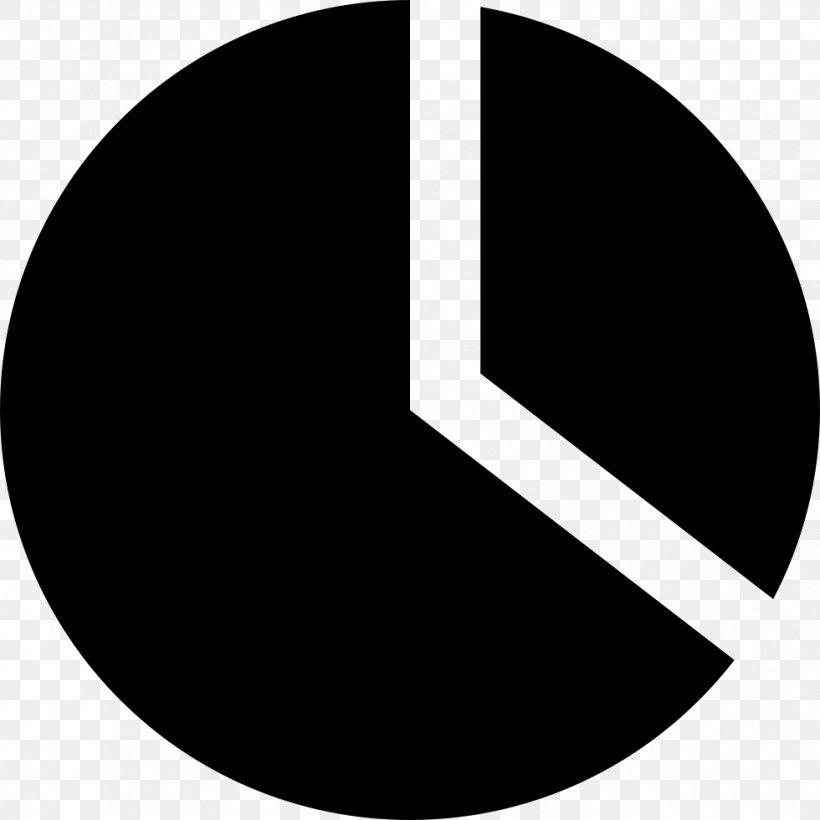 Pie Chart Clip Art File Format Png 980x980px Pie Chart Bar