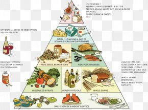 Pyramid - Food Pyramid Healthy Eating Pyramid Healthy Diet Food Group PNG