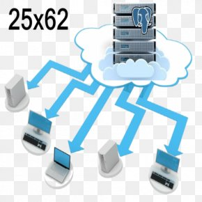 Cloud Computing - Web Hosting Service Cloud Computing Web Development Computer Servers Internet Hosting Service PNG