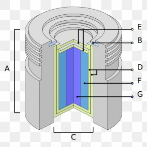 Radiation - External Beam Radiotherapy Cobalt-60 Radiation Therapy Unsealed Source Radiotherapy PNG