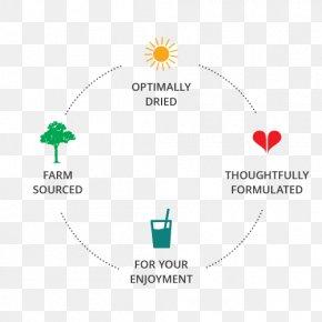LUCUMA - Sprouting Organic Food Germinated Brown Rice Daikon Seed PNG