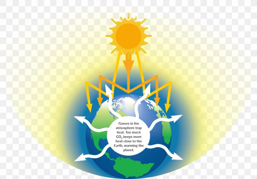 Greenhouse Effect Greenhouse Gas Global Warming, PNG, 1160x810px, Greenhouse Effect, Atmosphere Of Earth, Carbon Dioxide, Energy, Gas Download Free