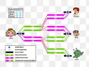 Onion - I2P Tor Computer Network Freenet Darknet PNG