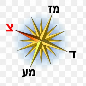 Picture Of A Compass Rose - Compass Rose North Clip Art PNG