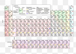 Periodic - Periodic Table Chemical Element Chemistry Electron Configuration Isotope PNG