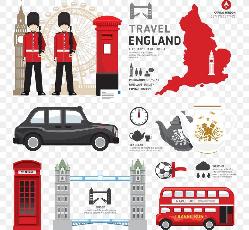 London Royalty-free Euclidean Vector Clip Art, PNG, 733x757px, London, Brand, Car, England, Logo Download Free