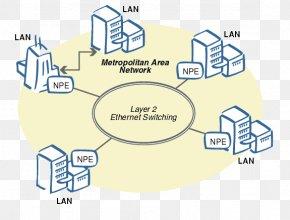 Computer Network Architect - Metropolitan Area Network Computer Network Diagram Local Area Network Wide Area Network PNG