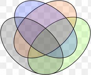 INFOGRAFIC - Venn Diagram Set Circle Euler Diagram PNG