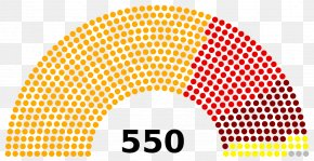 Grand National Assembly Of Turkey Parliament Justice And Development Party Election PNG