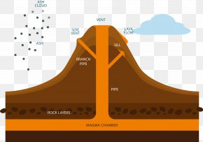Vector Volcano - Mount Pinatubo Volcano Diagram Xc9ruption Volcanique Lava PNG
