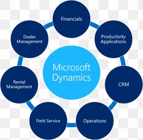 Microsoft Dynamics CRM - Microsoft Dynamics AX Dynamics 365 Microsoft Dynamics NAV PNG