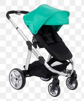 Pram Baby - Baby Transport Pear ICandy World Child Flavor PNG