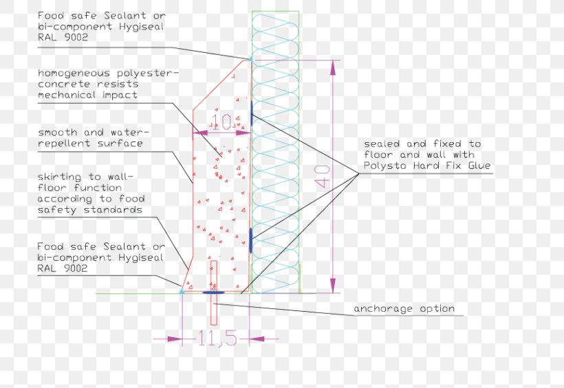 Prefabrication Wall Floor, PNG, 800x565px, Prefabrication, Curb, Diagram, Floor, Joint Download Free