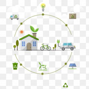 Energy And Environmental Protection - Energy Conservation Renewable Energy Environmentally Friendly PNG