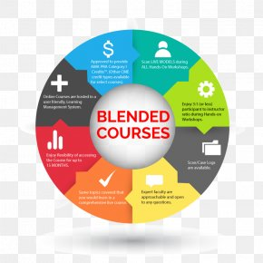 Education Infographics - Continuing Medical Education Blended Learning Continuing Education Course PNG