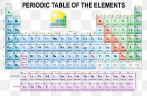 Periodic Table Of Elements - Periodic Table Poster Chemistry Chemical Element PNG