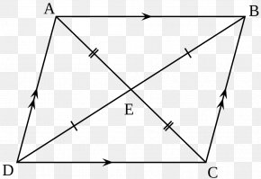 Rhombus - Parallelogram Quadrilateral Geometry Shape Mathematics PNG