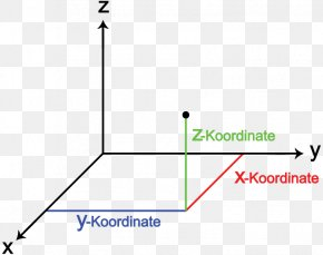 Space - Three-dimensional Space Cartesian Coordinate System Geometry PNG