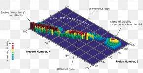 Half Life - Island Of Stability Transuranium Element Magic Number Atomic Number Flerovium PNG