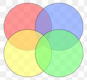 Circle - Venn Diagram Euler Diagram Go Del's Proof Circle PNG