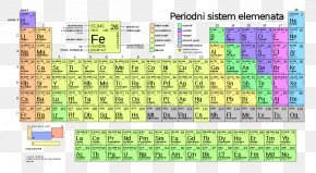 Symbol - Periodic Table Mass Number Atomic Mass Atomic Number PNG