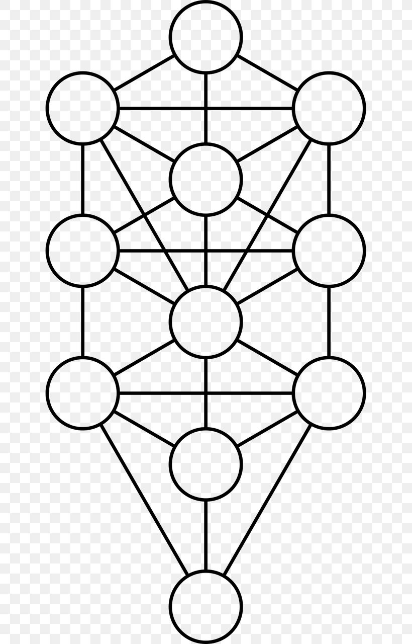 Tree Of Life Sefirot Kabbalah Judaism Hermetic Qabalah Png 640x1280px Tree Of Life Area Binah Black It usually consists of 10 nodes symbolizing different archetypes and 22 lines connecting the nodes. tree of life sefirot kabbalah judaism