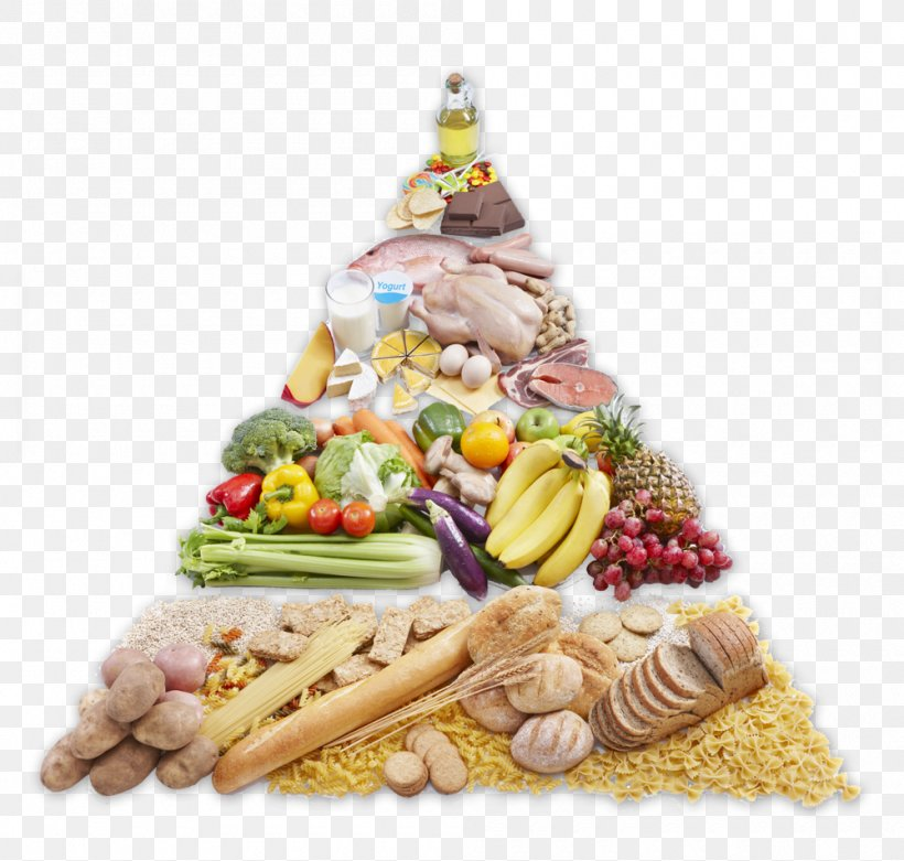 Food Pyramid Nutrition Health Diet, PNG, 1000x953px, Food, Christmas Decoration, Christmas Ornament, Diet, Eating Download Free