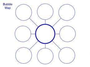 Thinking Bubble - Circle Map Arnold Tongue Template Diagram PNG
