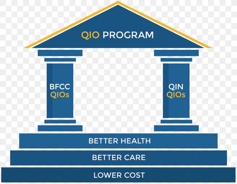 building management system wiring diagram wiring diagram quality improvement organizations  qios  in  wiring diagram quality improvement