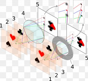 Aperture Effect - Depth Of Field Aperture Diaphragm Circle Of Confusion Focus PNG