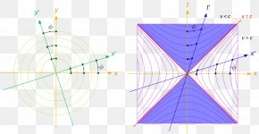 Euclidean Vector - Hyperbolic Orthogonality Hyperbola Conjugate Diameters PNG