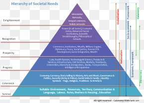 Ancient Rome - Society Maslow's Hierarchy Of Needs Economy Sociology PNG