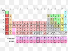 Table - Periodic Table Chemical Element Chemistry Atomic Number Nihonium PNG