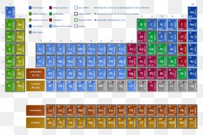 Ppt Element Of Classification And Labelling - Computer Simulation Scientific Modelling Periodic Table Chemical Element Atom PNG