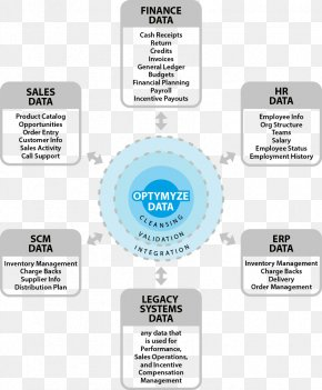 Data Integration - Brand Material Font PNG
