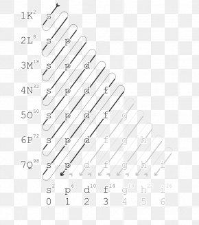 Gold - Periodic Table Aufbau Principle Atomic Orbital Chemical Element PNG