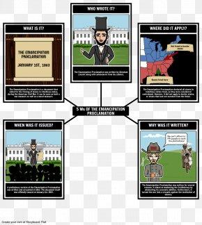 United States - Emancipation Proclamation American Civil War United States Five Ws Reconstruction Era PNG