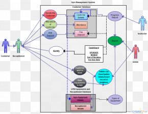 Email Tracking - Use Case Diagram Unified Modeling Language Activity Diagram PNG