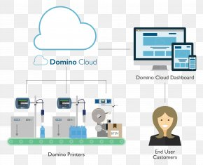 Cloud Computing - Cloud Computing Industry 4.0 Internet Information Technology PNG