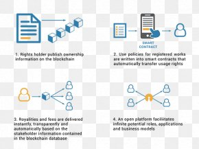 Smart Contract - Smart Contract Blockchain Security Token Cryptocurrency PNG