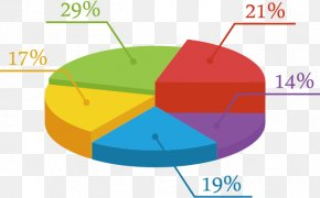 PPT Element - Pie Chart Computer Software RGB Color Model PNG