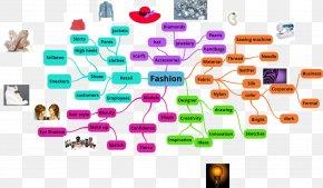 Map - Mind Map Idea Creativity PNG