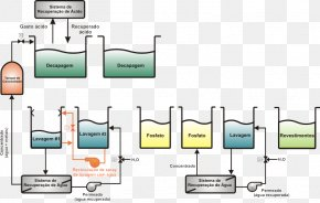 Low Carbon - Process Flow Diagram Wiring Diagram Schematic PNG