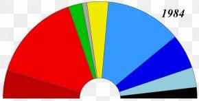Estonian Parliamentary Election 1999 - European Parliament Election, 1984 Elections To The European Parliament Enlargement Of The European Union European Parliament Election, 2014 PNG