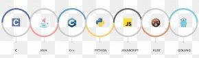 Blog - Programming Language Internet Of Things Logo C Java PNG
