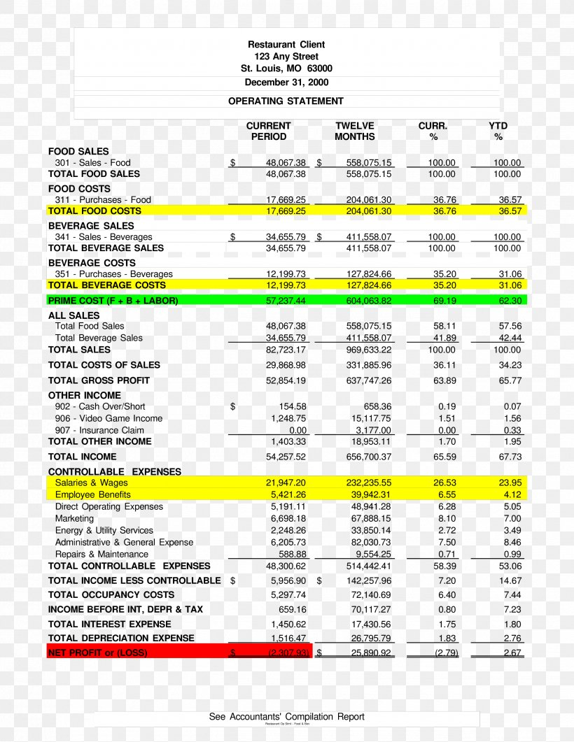 In E Statement Financial Statement Report Balance Sheet