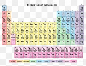Calendar On The Table - Periodic Table Chemical Element Chemistry Atomic Number PNG