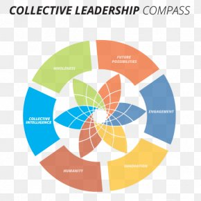 Business - The Art Of Leading Collectively: Co-Creating A Sustainable, Socially Just Future Collaborative Leadership Chief Executive Business PNG