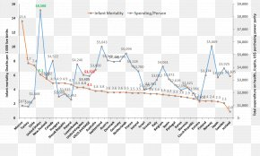 United States - Mortality Rate Health Care In The United States Infant Mortality Health Care In The United States PNG