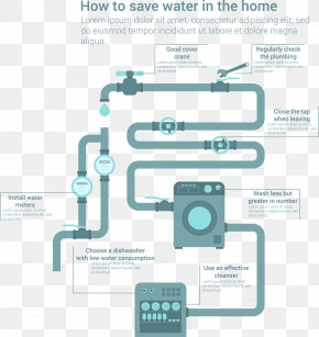 Chart Demonstrates How To Save Water Vector Material PNG